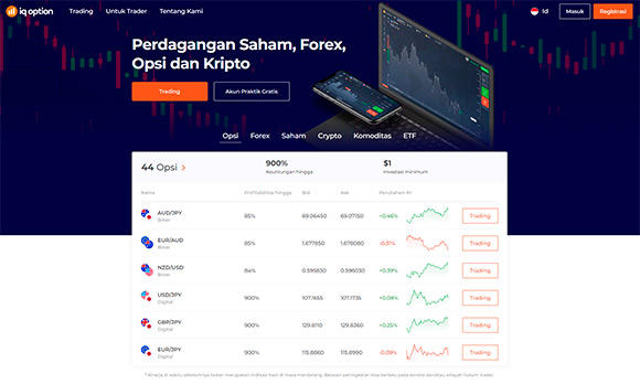 Iq Option Indonesia Áˆ 1 Ulasan Lengkap 2021