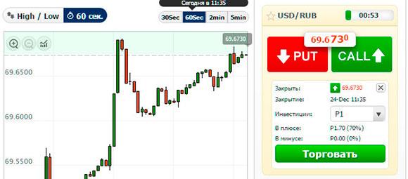 Брокер бинарных опционов с минимальной ставкой 1 рубль правда или нет бинарные опционы
