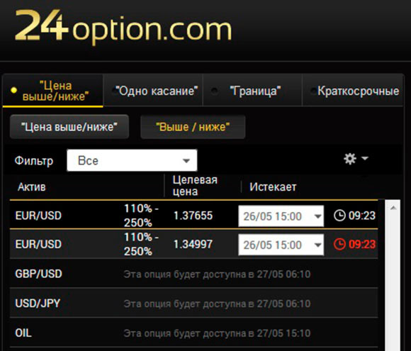 Fx options knockout