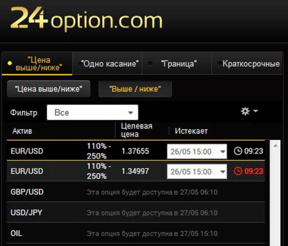 Fx options knockout