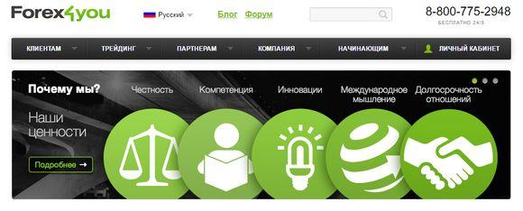 Forex4you вебмани независимый портал форекс