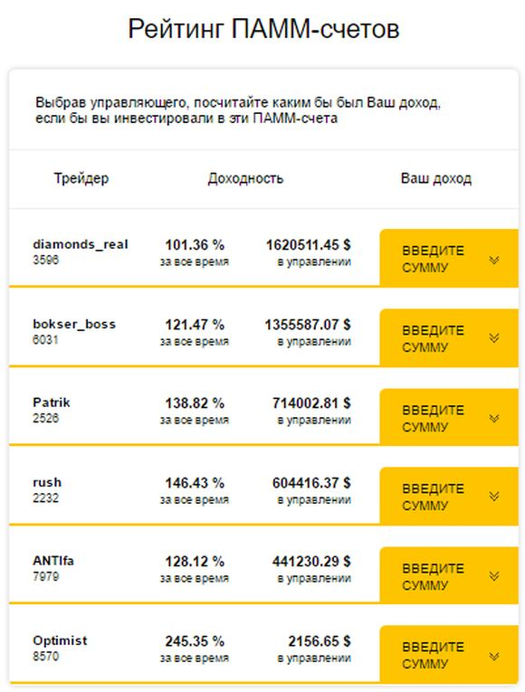 Западноевропейский рейтинг надёжности брокеров forex рейтинг компаний брокеров в помощи оформления кредитов