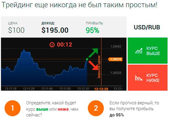 Markets бинарные опционы-17