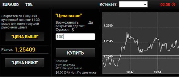 Курс биткоина к рублю 2011 год-7